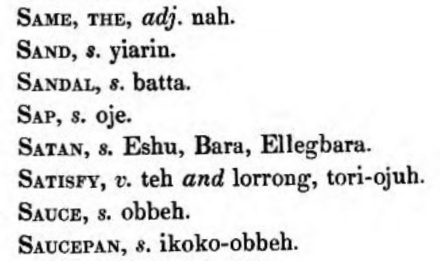 A listing of words including Satan along with its Yoruba translation