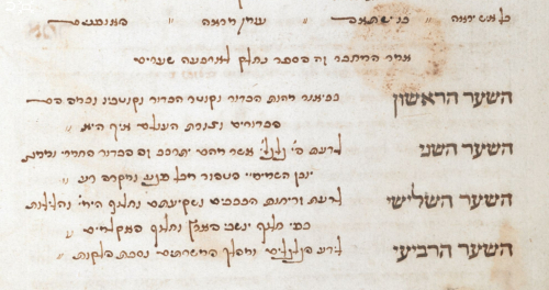 Inset of table of contents in Hebrew