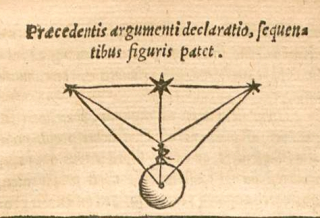 Printed Latin diagram of why the heavens are round
