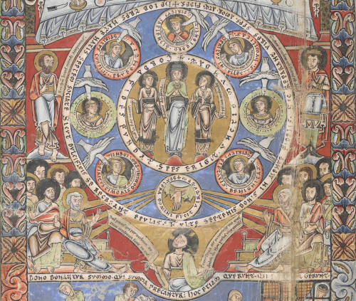 Detail of the allegory of the Virtues showing Faith, Charity and Hope surrounded by personifications of the Seven Gifts of the Holy Spirit