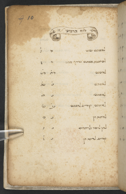 Text of contents in Hebrew under title inside ribbon