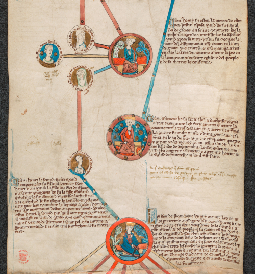 A detail from a genealogical roll, with roundels featuring portraits of King Henry I, Queen Matilda, their children William Adelin and Matilda, their nephew Stephen and Henry II.