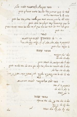 Sefer ha-zikuk (Book of Expurgation). Modena  Italy  17th century copy. f.42r