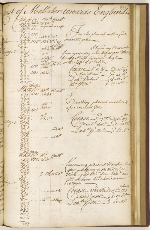 Entries for 3-5 October 1729 from the journal of the ship Morice recorded by John Cary, Chief Mate (IOR/L/MAR/B/679E, f. 48r)