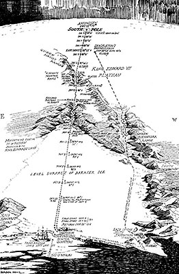 Approximate Bird's-Eye View, Drawn from the First Telegraphic Account, in The South Pole 1912