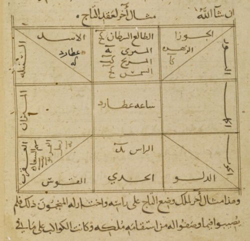 al-Qaṣrānī's Book of Interrogations