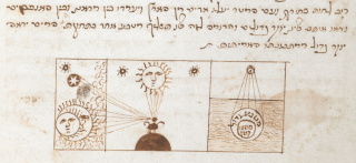 Detailed manuscript diagram in Hebrew of why the heavans are round
