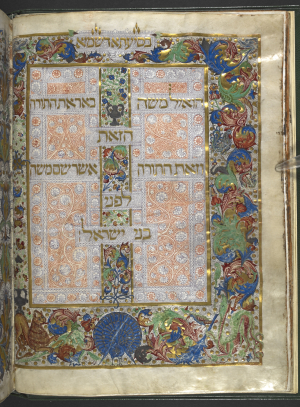 lavishly illuminated page from the Lisbon Mishneh Torah