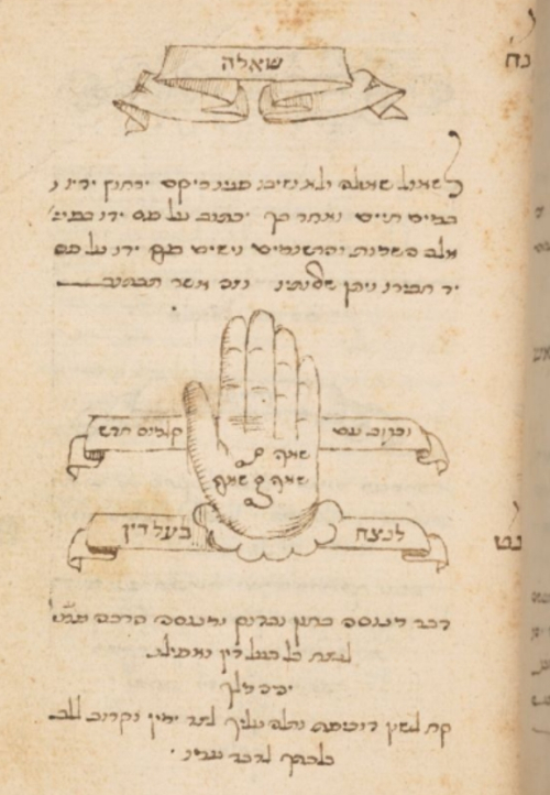 Text of formula in Hebrew along with diagram of a human palm