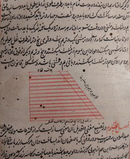 Fig. 8. The qanun from Kanz al-tuhaf