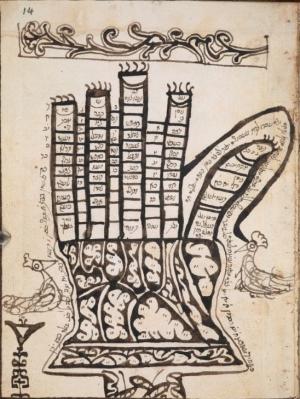 Hand diagram in Josef ben Shem Ṭov ben Yeshuʿah Ḥai's Sheʾerit Yosef, Algeria, 1804