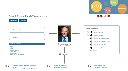 Example SVDE page showing Tim Berners-Lee linked info to publications, wikipedia, and other external sites