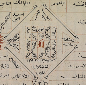 Layout of a royal fortress from a copy of Nihāyat al-su'l wa-al-umnīyah