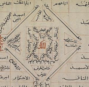 Layout of a royal fortress from a copy of Nihāyat al-su'l wa-al-umnīyah