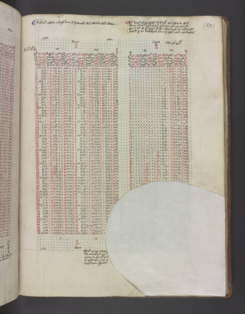 A table of solar eclipses by Richard of Wallingford and expanded by Lewis of Caerleon, written in black ink.