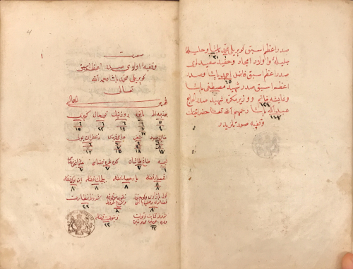 Double page of text in Arabic script, primarily in red ink, organized on the left-hand side in a grid with numbers in black ink