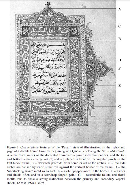 Characteristic features from the Patani style of manuscript illumination, reproduced from Gallop 2005: 119, Figure 2.