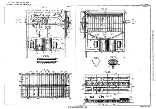 Dishwashing machine patent