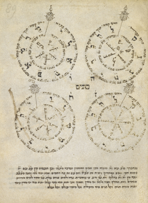 Haye ha-'olam ha-ba and other kabbalistic works. Italy  15th century copy (Or 4596  f. 89r)