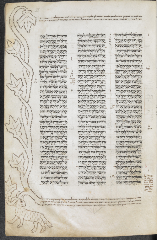 Micrographic masorah. Duke of Sussex's German Pentateuch. Lake Constance  Germany  1300-1324