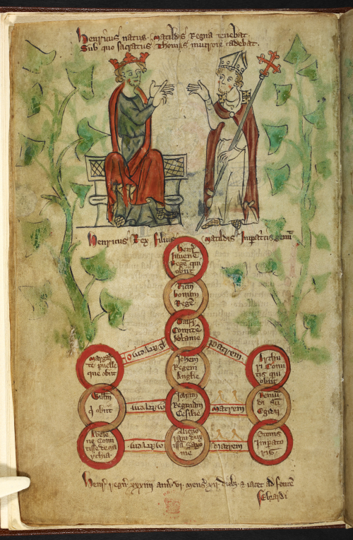 A medieval manuscript page showing Thomas Becket in conversation with King Henry II, above a genealogical table