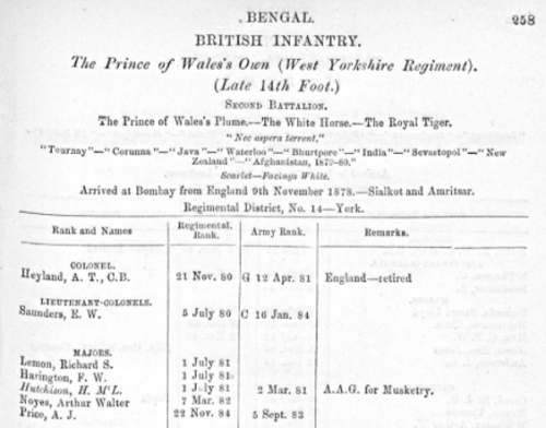 Image of the original India Office List containing information on members of the 14th Infantry Regiment