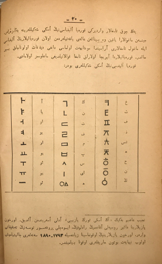 Yellowed page with printed text in Arabic script showing a ruled table that includes the Hangul system employed for Korean alongside the letters' pronunciation in Arabic script