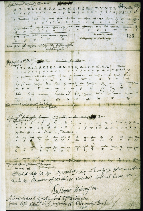 Cipher used by Mary, Queen of Scots, to communicate with Anthony Babington (1586)