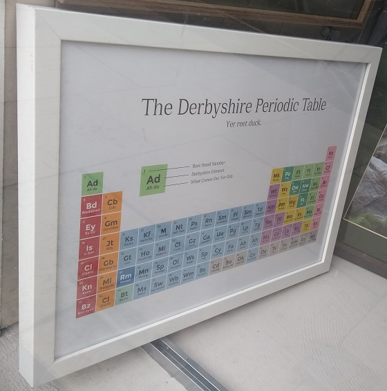 Photograph of Derbyshire Periodic table