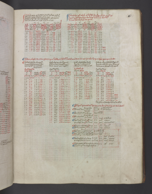 Lewis of Caerleon's calculations for solar eclipses written in tables with Arabic numerals in black and red ink.