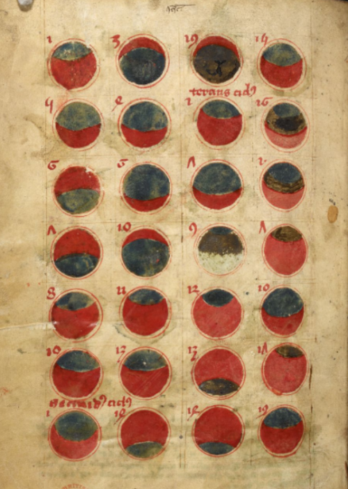 Seven rows of four circular diagrams in which blue to represent the shadows cast by the moon onto the sun in partial solar eclipses