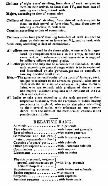 Continuation of Order of Precedence by Royal Warrant 28 June 1841