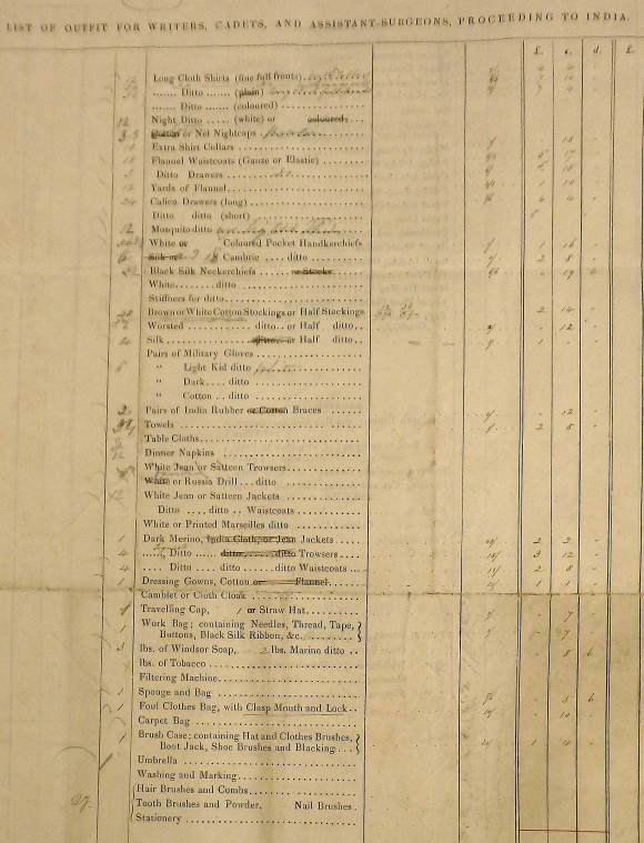 'List of Outfit for Writers, Cadets, and Assistant Surgeons, proceeding to India'