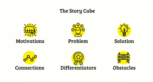 The Story Cube