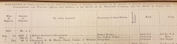 Amount of estate of George Fish reported in the Bombay Government Gazette of 1851